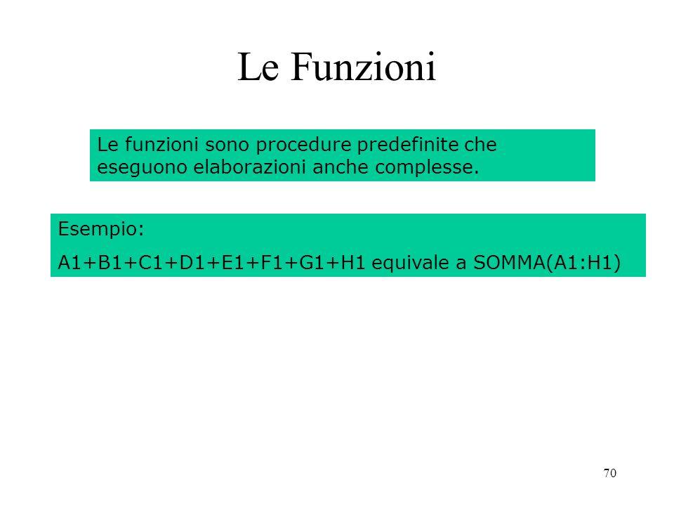 70 Le Funzioni Le funzioni sono procedure predefinite che eseguono elaborazioni anche complesse.
