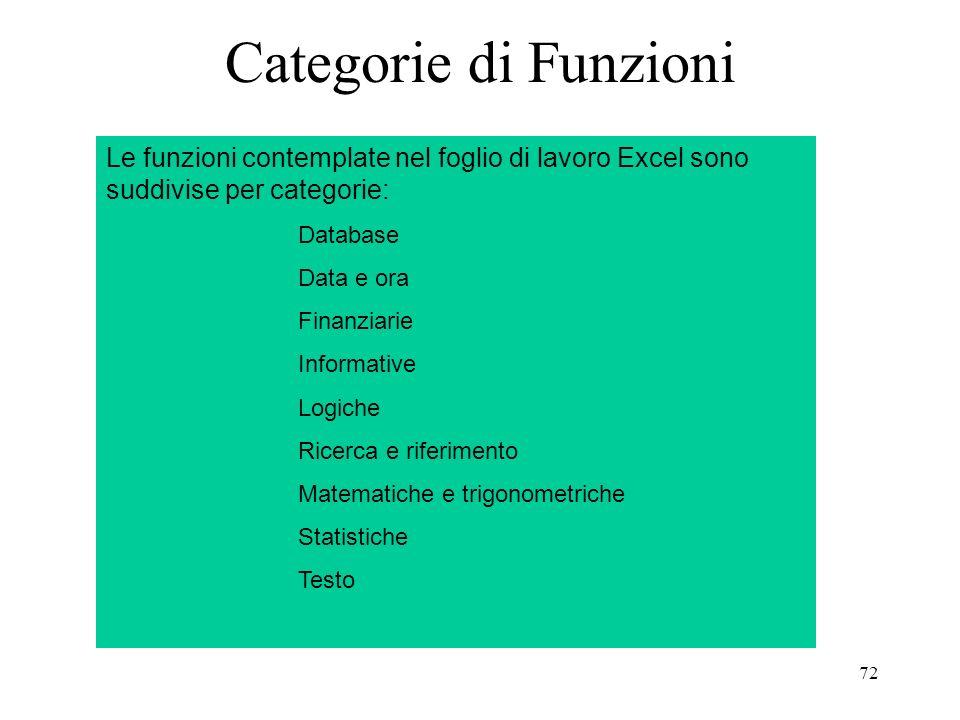 72 Categorie di Funzioni Le funzioni contemplate nel foglio di lavoro Excel sono suddivise per categorie: Database Data e ora Finanziarie Informative Logiche Ricerca e riferimento Matematiche e trigonometriche Statistiche Testo