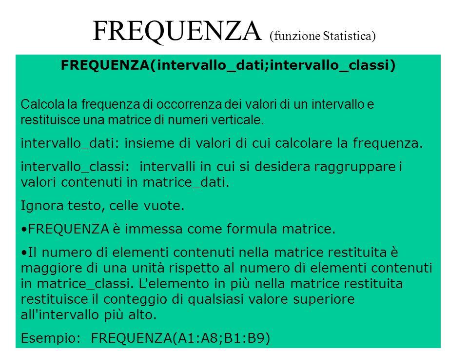 86 FREQUENZA (funzione Statistica) FREQUENZA(intervallo_dati;intervallo_classi) Calcola la frequenza di occorrenza dei valori di un intervallo e restituisce una matrice di numeri verticale.