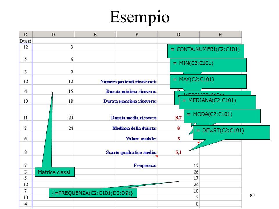 87 Esempio = CONTA.NUMERI(C2:C101) = MIN(C2:C101) = MAX(C2:C101) = MEDIA(C2:C101) = MEDIANA(C2:C101) = MODA(C2:C101) = DEV.ST(C2:C101) {=FREQUENZA(C2:C101;D2:D9)} Matrice classi
