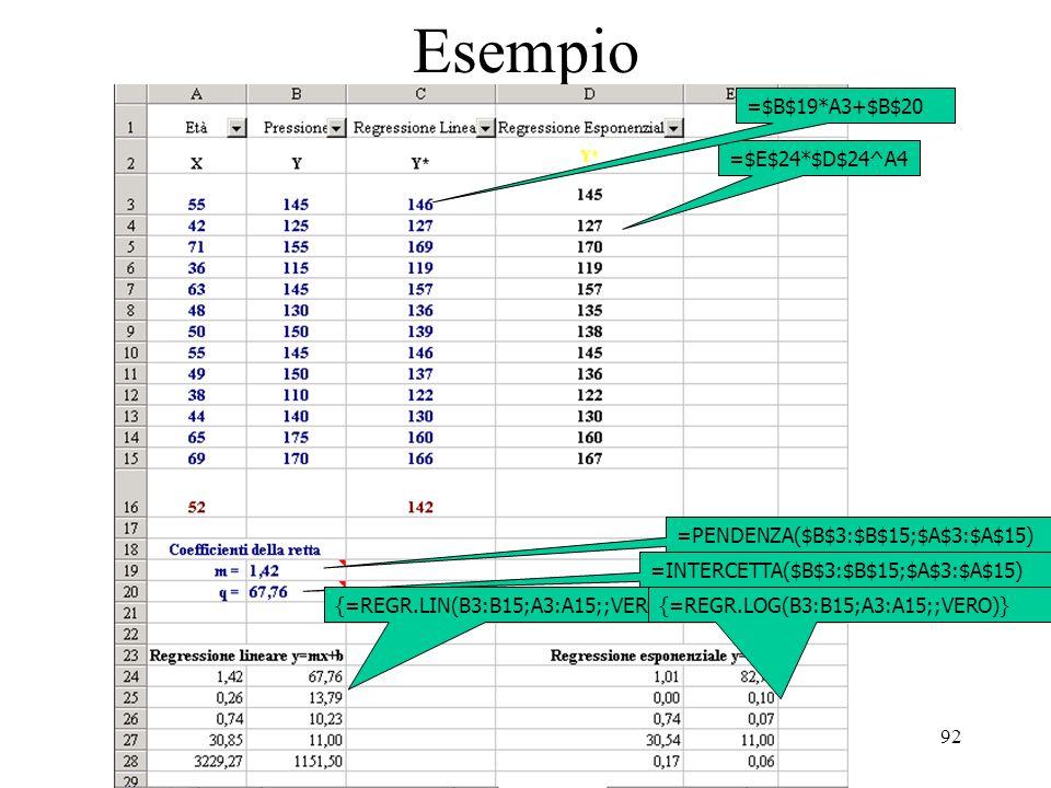 92 Esempio =$E$24*$D$24^A4 =PENDENZA($B$3:$B$15;$A$3:$A$15) =INTERCETTA($B$3:$B$15;$A$3:$A$15) {=REGR.LIN(B3:B15;A3:A15;;VERO)} =$B$19*A3+$B$20 {=REGR.LOG(B3:B15;A3:A15;;VERO)}