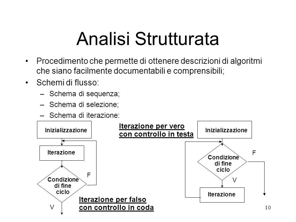10 Analisi Strutturata Procedimento che permette di ottenere descrizioni di algoritmi che siano facilmente documentabili e comprensibili; Schemi di fl