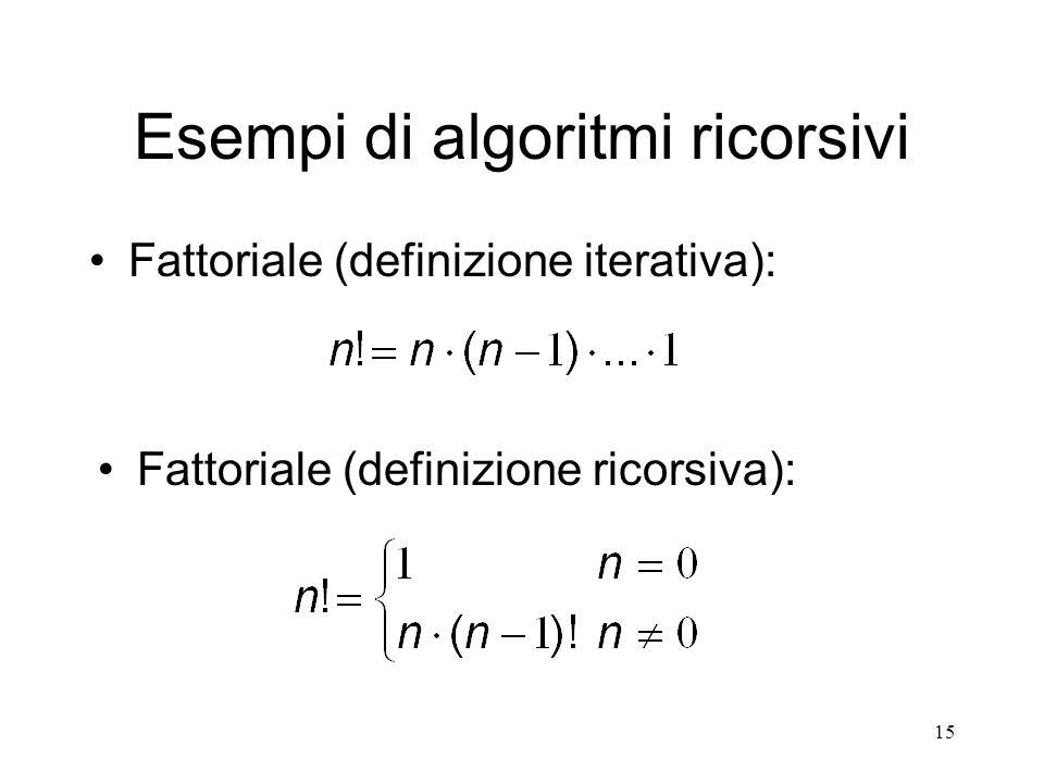 15 Esempi di algoritmi ricorsivi Fattoriale (definizione iterativa): Fattoriale (definizione ricorsiva):