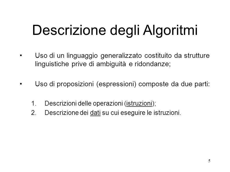 5 Descrizione degli Algoritmi Uso di un linguaggio generalizzato costituito da strutture linguistiche prive di ambiguità e ridondanze; Uso di proposiz