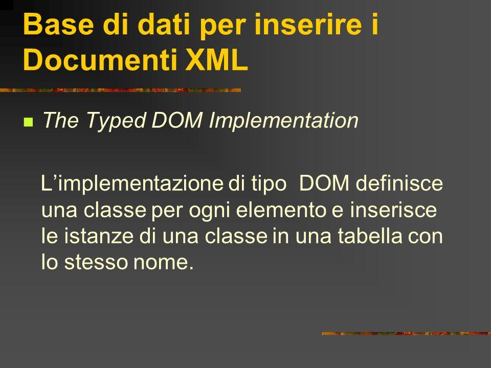 Base di dati per inserire i Documenti XML The Typed DOM Implementation Limplementazione di tipo DOM definisce una classe per ogni elemento e inserisce