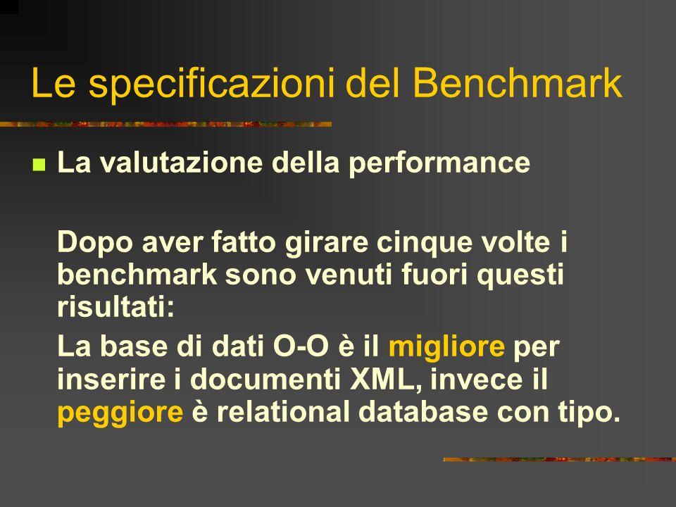 Le specificazioni del Benchmark La valutazione della performance Dopo aver fatto girare cinque volte i benchmark sono venuti fuori questi risultati: L