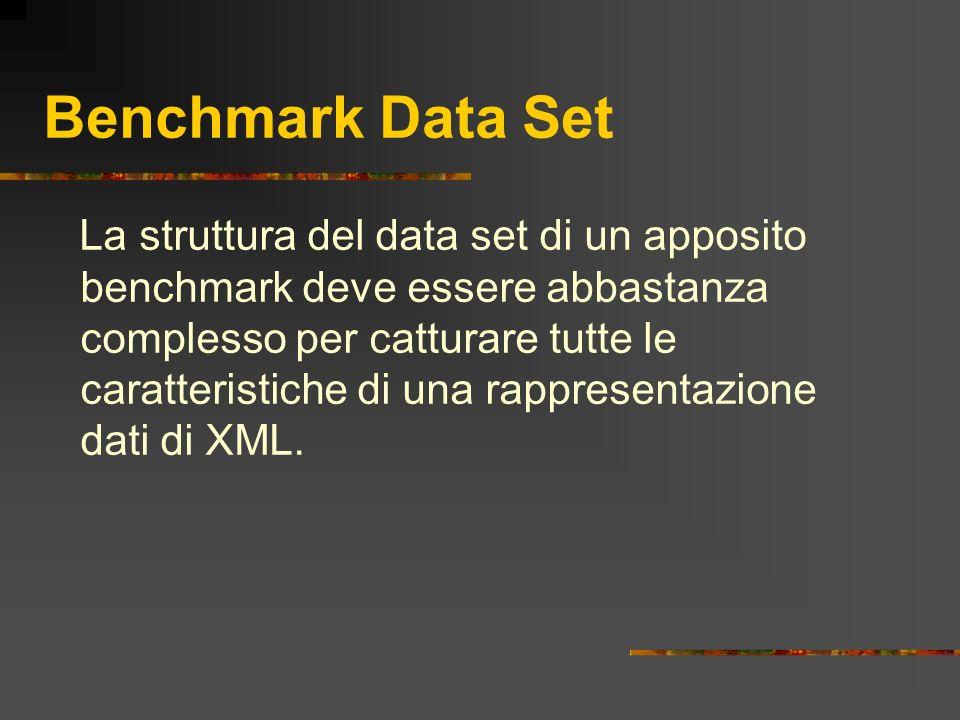 Benchmark Data Set La struttura del data set di un apposito benchmark deve essere abbastanza complesso per catturare tutte le caratteristiche di una r