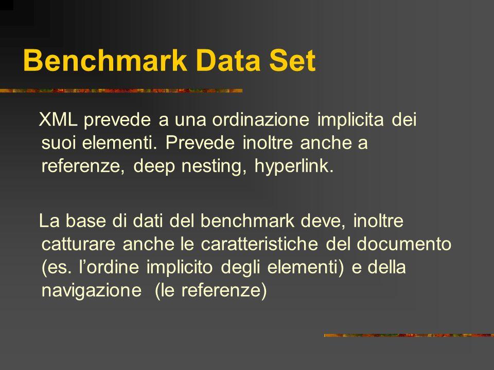 Benchmark Data Set XML prevede a una ordinazione implicita dei suoi elementi. Prevede inoltre anche a referenze, deep nesting, hyperlink. La base di d