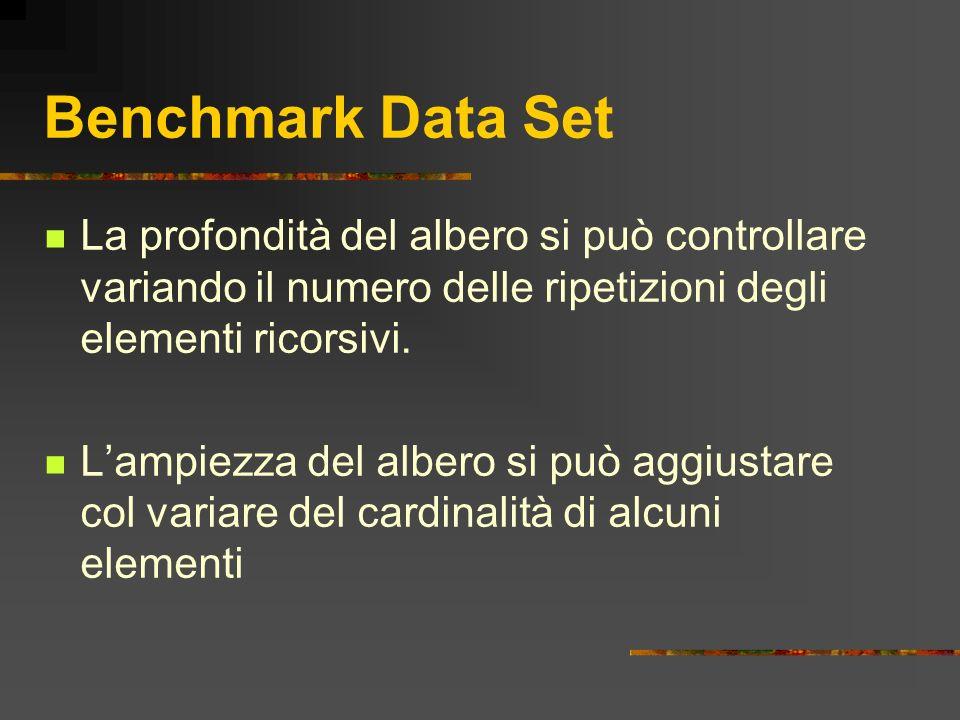Benchmark Data Set La profondità del albero si può controllare variando il numero delle ripetizioni degli elementi ricorsivi. Lampiezza del albero si