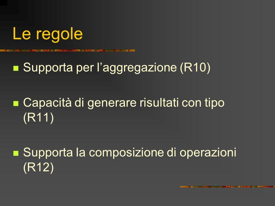 Le regole Supporta per laggregazione (R10) Capacità di generare risultati con tipo (R11) Supporta la composizione di operazioni (R12)