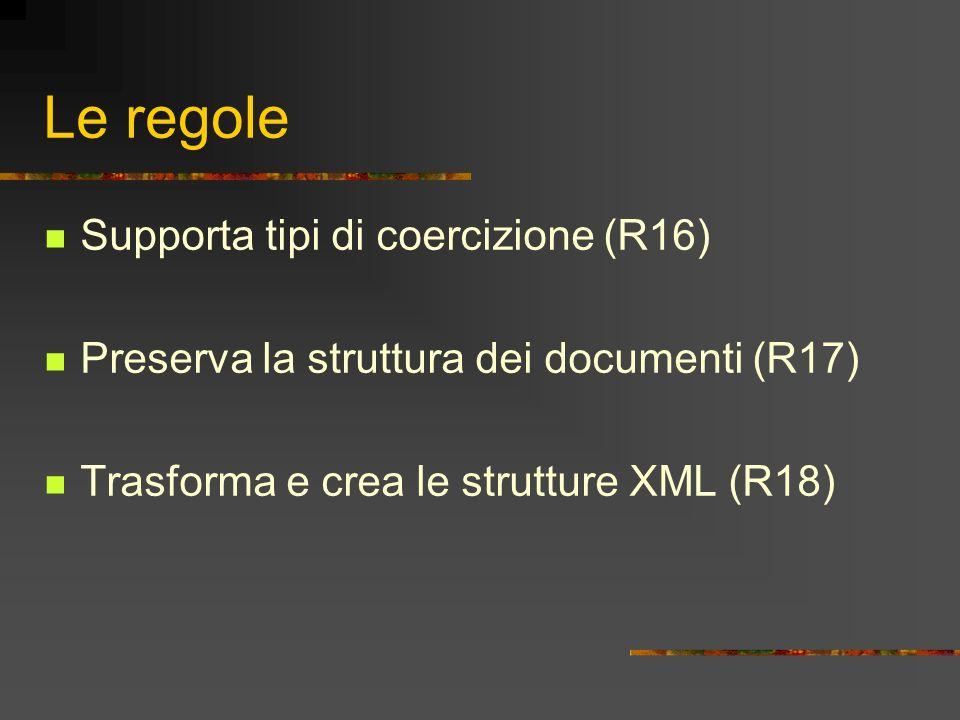Le regole Supporta tipi di coercizione (R16) Preserva la struttura dei documenti (R17) Trasforma e crea le strutture XML (R18)
