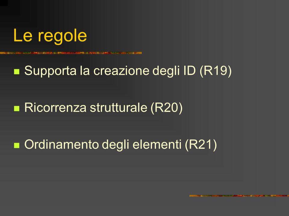 Le regole Supporta la creazione degli ID (R19) Ricorrenza strutturale (R20) Ordinamento degli elementi (R21)