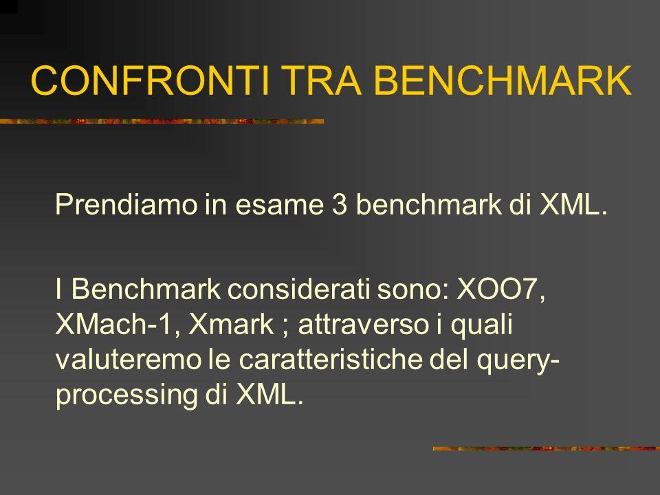 CONFRONTI TRA BENCHMARK Prendiamo in esame 3 benchmark di XML. I Benchmark considerati sono: XOO7, XMach-1, Xmark ; attraverso i quali valuteremo le c