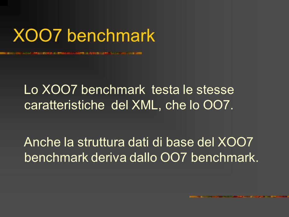 XOO7 benchmark Lo XOO7 benchmark testa le stesse caratteristiche del XML, che lo OO7. Anche la struttura dati di base del XOO7 benchmark deriva dallo