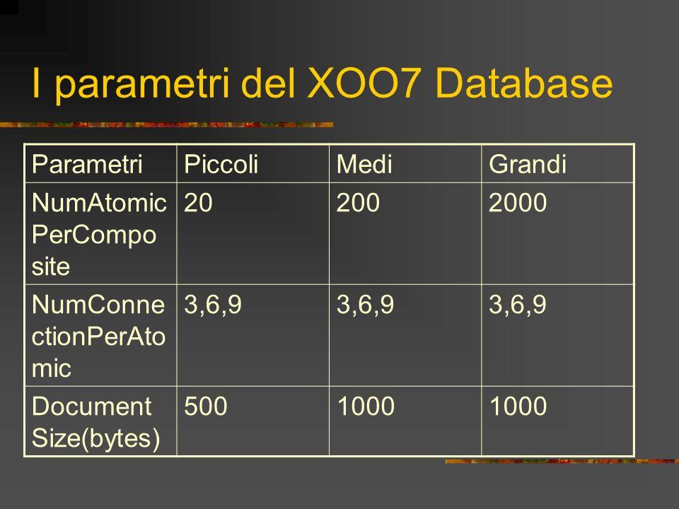 I parametri del XOO7 Database ParametriPiccoliMediGrandi NumAtomic PerCompo site 202002000 NumConne ctionPerAto mic 3,6,9 Document Size(bytes) 5001000