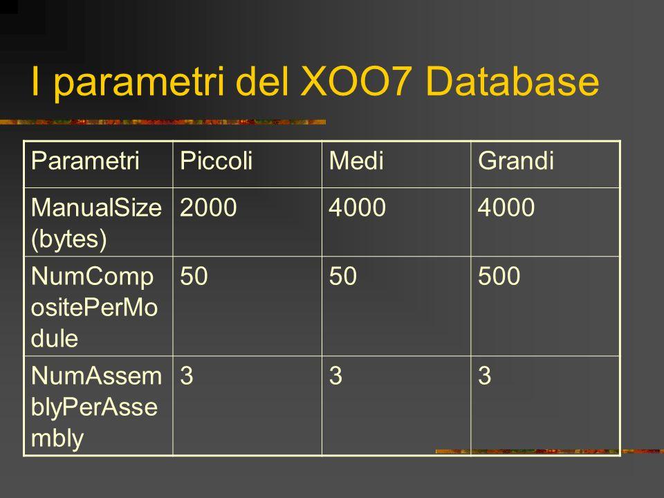 I parametri del XOO7 Database ParametriPiccoliMediGrandi ManualSize (bytes) 20004000 NumComp ositePerMo dule 50 500 NumAssem blyPerAsse mbly 333