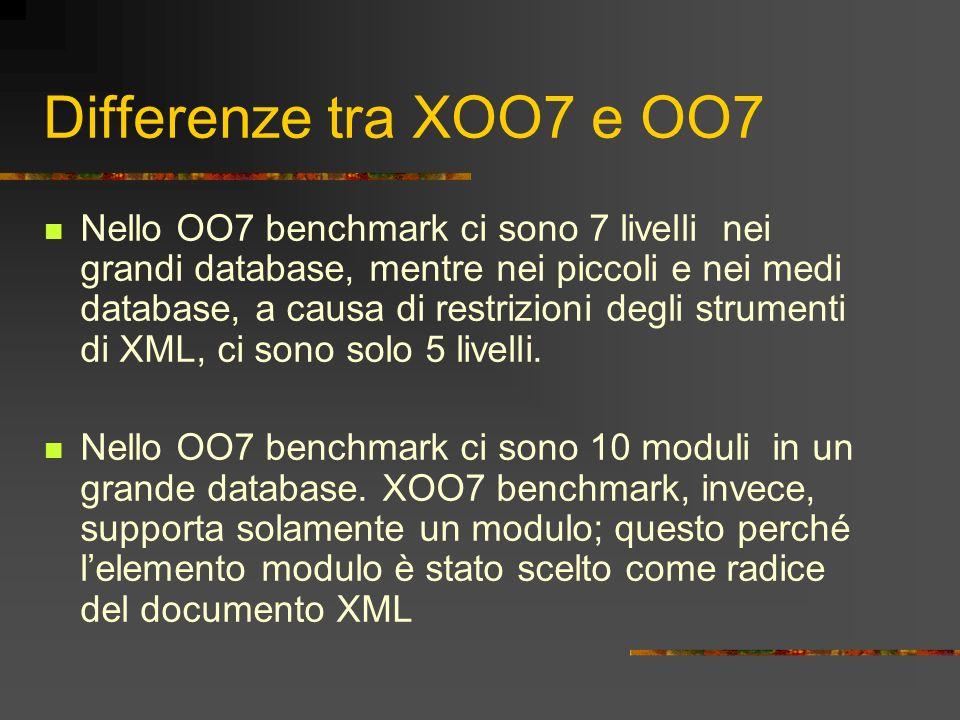 Differenze tra XOO7 e OO7 Nello OO7 benchmark ci sono 7 livelli nei grandi database, mentre nei piccoli e nei medi database, a causa di restrizioni de