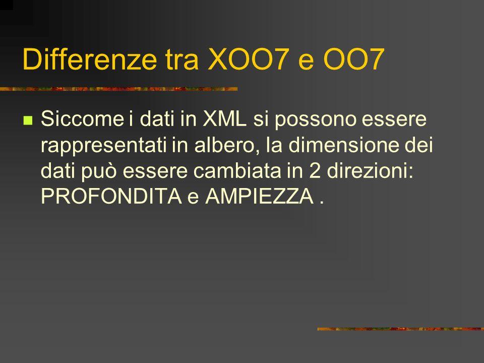 Differenze tra XOO7 e OO7 Siccome i dati in XML si possono essere rappresentati in albero, la dimensione dei dati può essere cambiata in 2 direzioni: