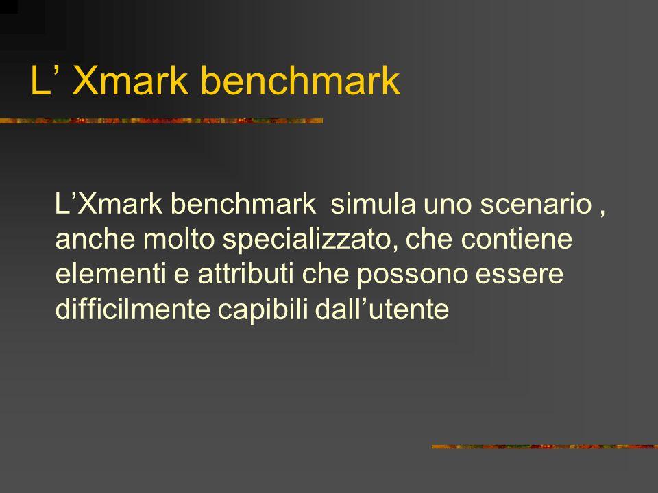 L Xmark benchmark LXmark benchmark simula uno scenario, anche molto specializzato, che contiene elementi e attributi che possono essere difficilmente