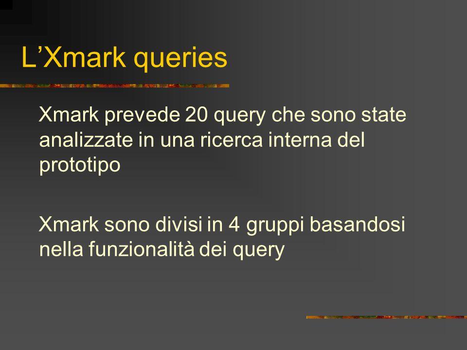 LXmark queries Xmark prevede 20 query che sono state analizzate in una ricerca interna del prototipo Xmark sono divisi in 4 gruppi basandosi nella fun