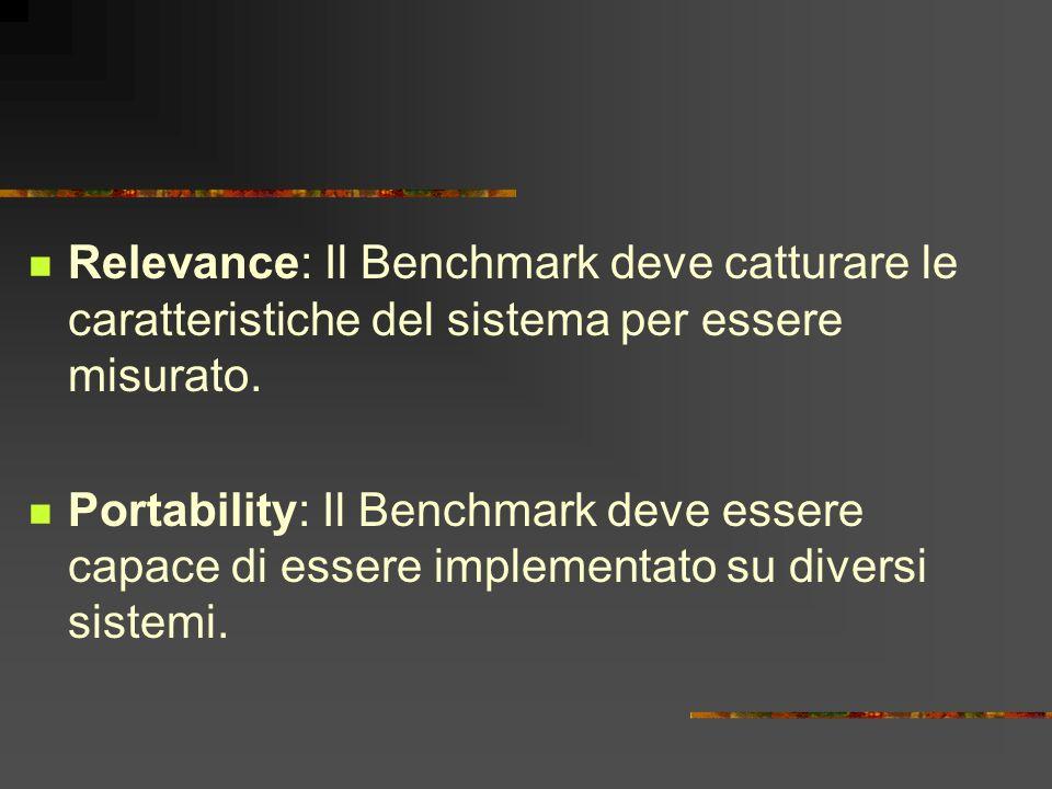 Relevance: Il Benchmark deve catturare le caratteristiche del sistema per essere misurato. Portability: Il Benchmark deve essere capace di essere impl