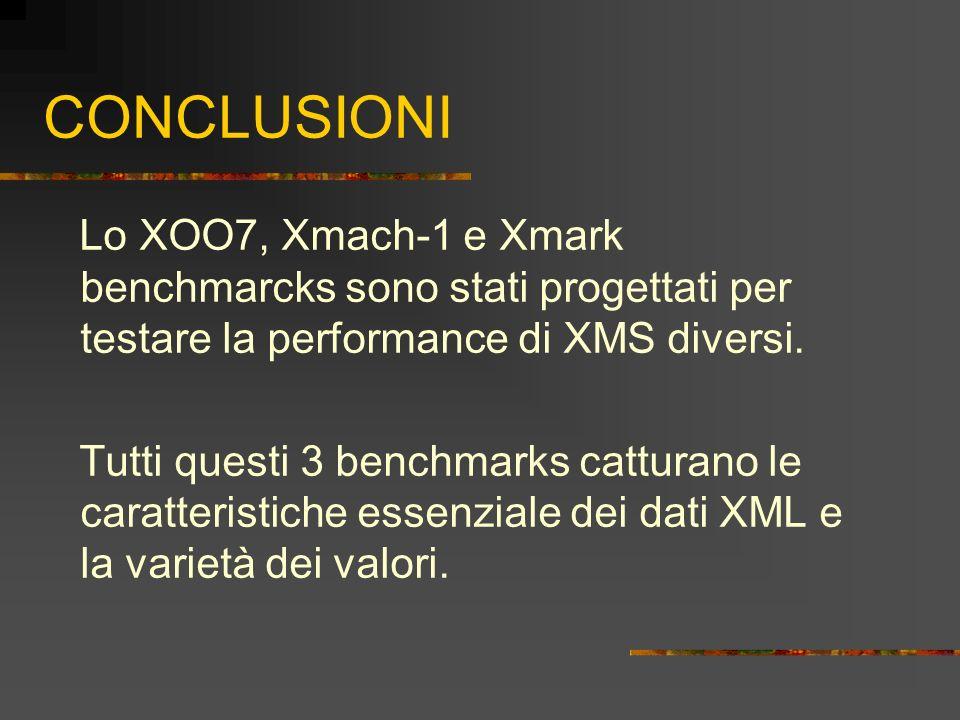 CONCLUSIONI Lo XOO7, Xmach-1 e Xmark benchmarcks sono stati progettati per testare la performance di XMS diversi. Tutti questi 3 benchmarks catturano