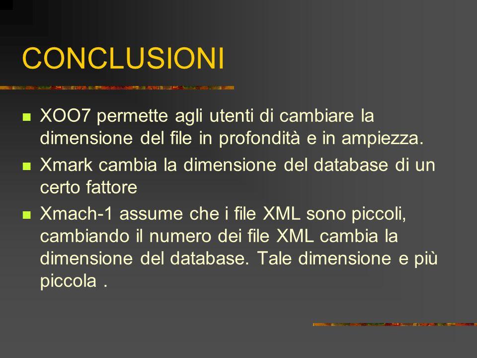 CONCLUSIONI XOO7 permette agli utenti di cambiare la dimensione del file in profondità e in ampiezza. Xmark cambia la dimensione del database di un ce