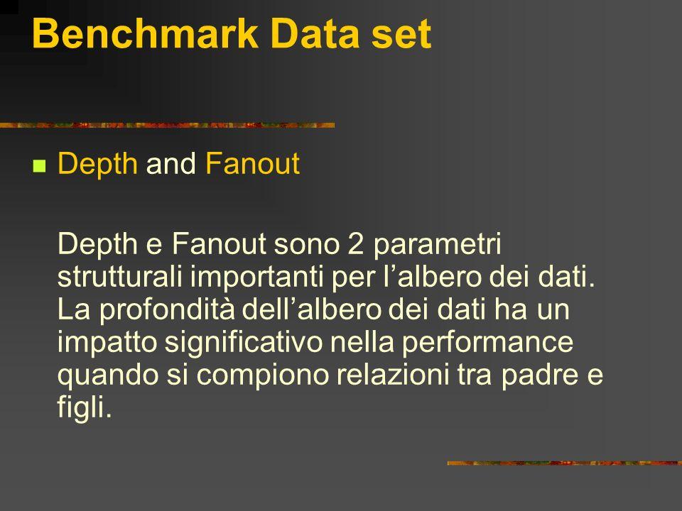 Benchmark Data set Depth and Fanout Depth e Fanout sono 2 parametri strutturali importanti per lalbero dei dati. La profondità dellalbero dei dati ha
