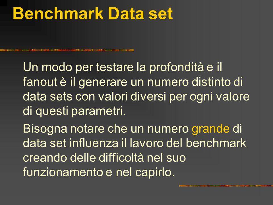 Benchmark Data set Un modo per testare la profondità e il fanout è il generare un numero distinto di data sets con valori diversi per ogni valore di q