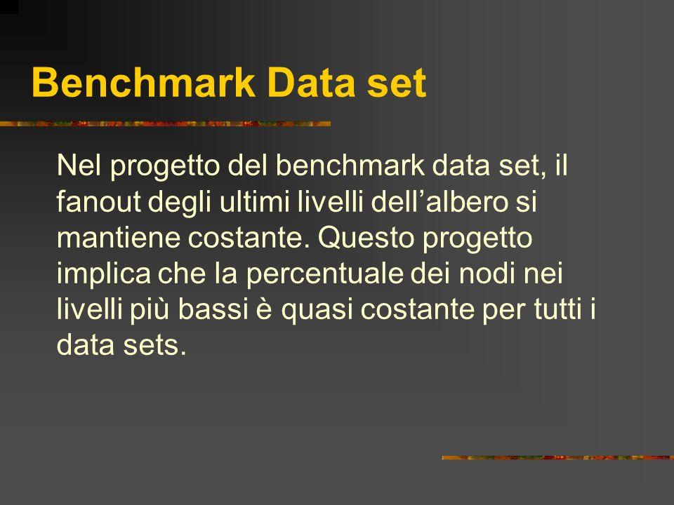Benchmark Data set Nel progetto del benchmark data set, il fanout degli ultimi livelli dellalbero si mantiene costante. Questo progetto implica che la
