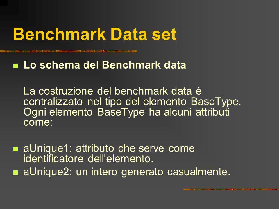 Benchmark Data set Lo schema del Benchmark data La costruzione del benchmark data è centralizzato nel tipo del elemento BaseType. Ogni elemento BaseTy