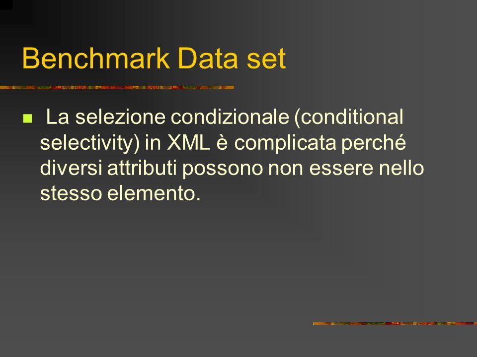 Benchmark Data set La selezione condizionale (conditional selectivity) in XML è complicata perché diversi attributi possono non essere nello stesso el