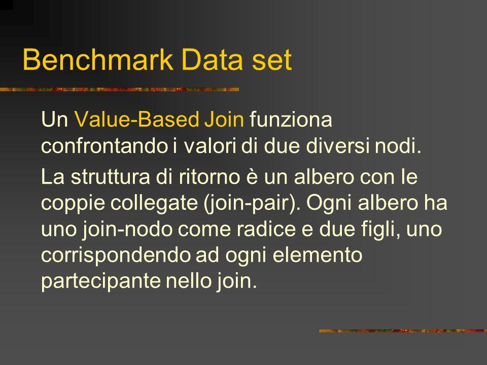 Benchmark Data set Un Value-Based Join funziona confrontando i valori di due diversi nodi. La struttura di ritorno è un albero con le coppie collegate