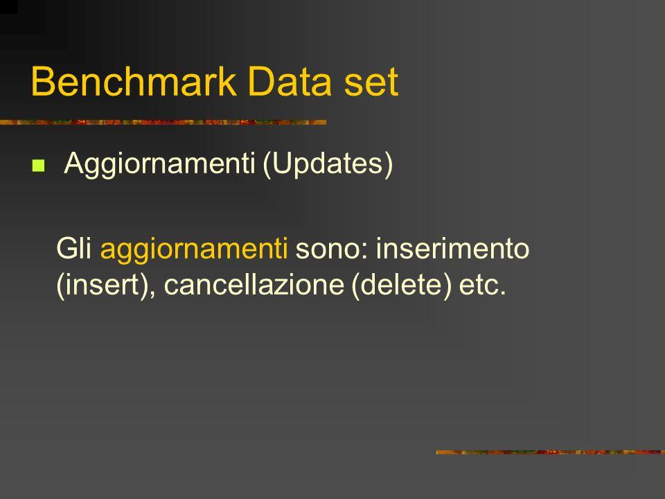 Benchmark Data set Aggiornamenti (Updates) Gli aggiornamenti sono: inserimento (insert), cancellazione (delete) etc.