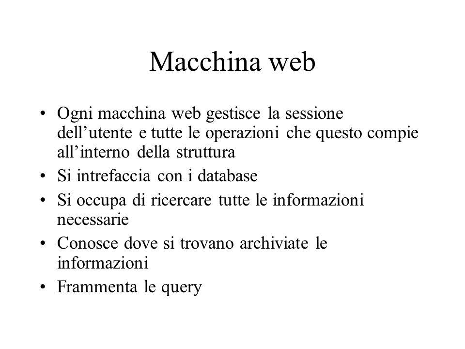Macchina web Ogni macchina web gestisce la sessione dellutente e tutte le operazioni che questo compie allinterno della struttura Si intrefaccia con i database Si occupa di ricercare tutte le informazioni necessarie Conosce dove si trovano archiviate le informazioni Frammenta le query