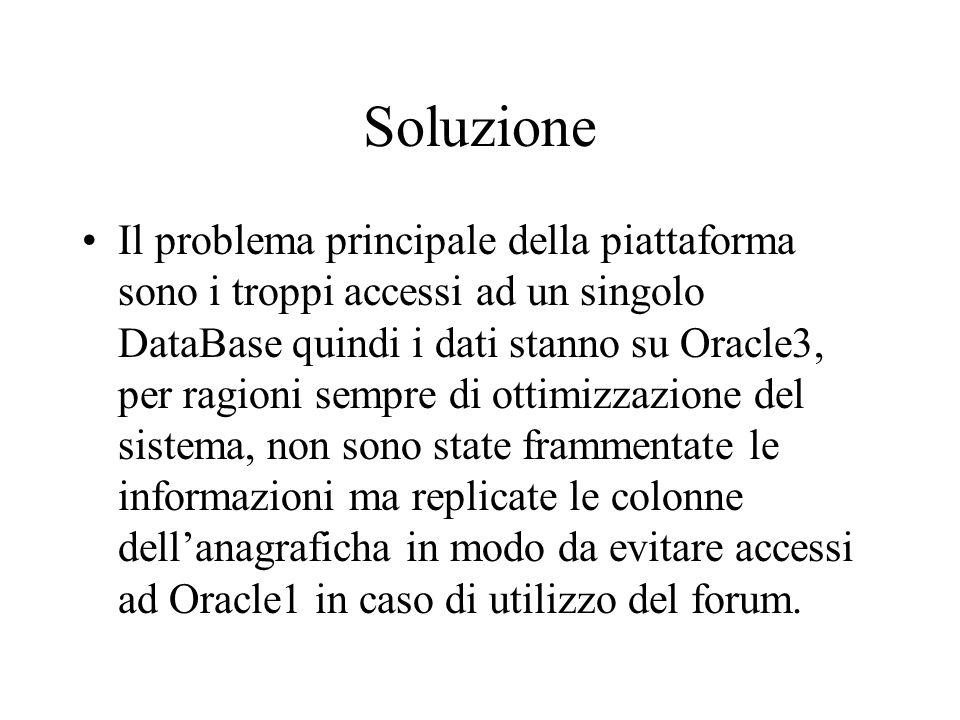 Soluzione Il problema principale della piattaforma sono i troppi accessi ad un singolo DataBase quindi i dati stanno su Oracle3, per ragioni sempre di ottimizzazione del sistema, non sono state frammentate le informazioni ma replicate le colonne dellanagraficha in modo da evitare accessi ad Oracle1 in caso di utilizzo del forum.