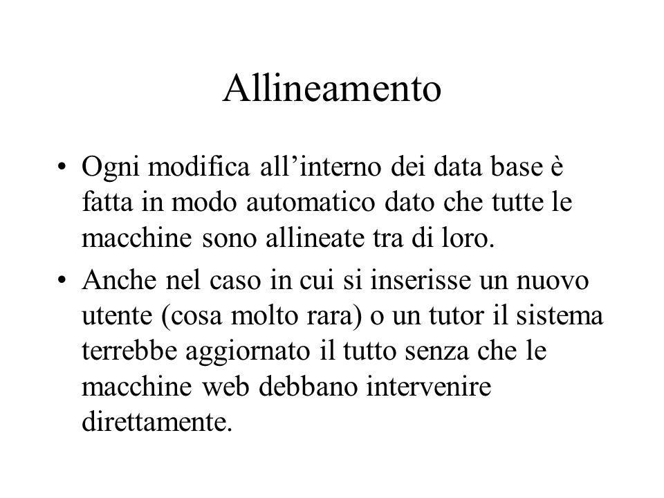 Allineamento Ogni modifica allinterno dei data base è fatta in modo automatico dato che tutte le macchine sono allineate tra di loro.