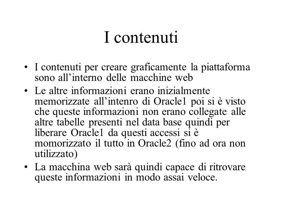 I contenuti I contenuti per creare graficamente la piattaforma sono allinterno delle macchine web Le altre informazioni erano inizialmente memorizzate allintenro di Oracle1 poi si è visto che queste informazioni non erano collegate alle altre tabelle presenti nel data base quindi per liberare Oracle1 da questi accessi si è momorizzato il tutto in Oracle2 (fino ad ora non utilizzato) La macchina web sarà quindi capace di ritrovare queste informazioni in modo assai veloce.