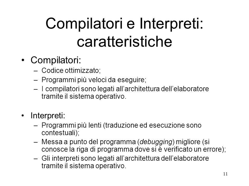 11 Compilatori e Interpreti: caratteristiche Compilatori: –Codice ottimizzato; –Programmi più veloci da eseguire; –I compilatori sono legati allarchit
