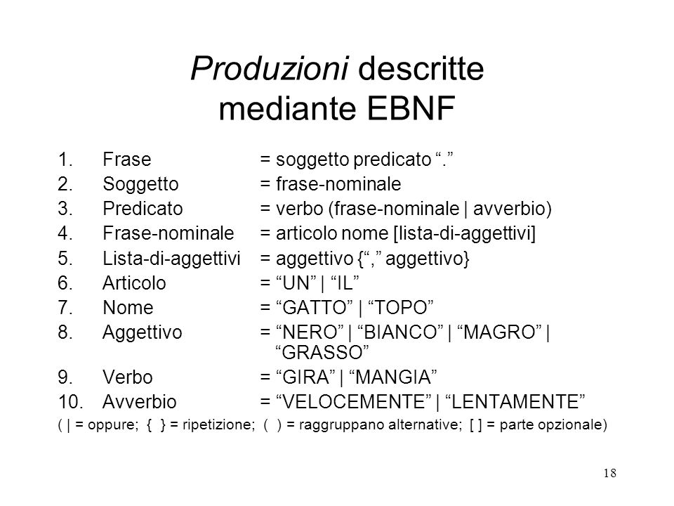 18 Produzioni descritte mediante EBNF 1.Frase= soggetto predicato. 2.Soggetto= frase-nominale 3.Predicato= verbo (frase-nominale | avverbio) 4.Frase-n