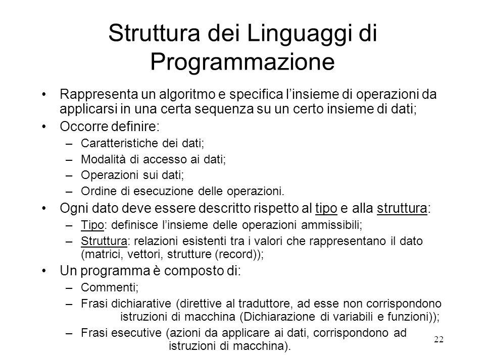 22 Struttura dei Linguaggi di Programmazione Rappresenta un algoritmo e specifica linsieme di operazioni da applicarsi in una certa sequenza su un cer