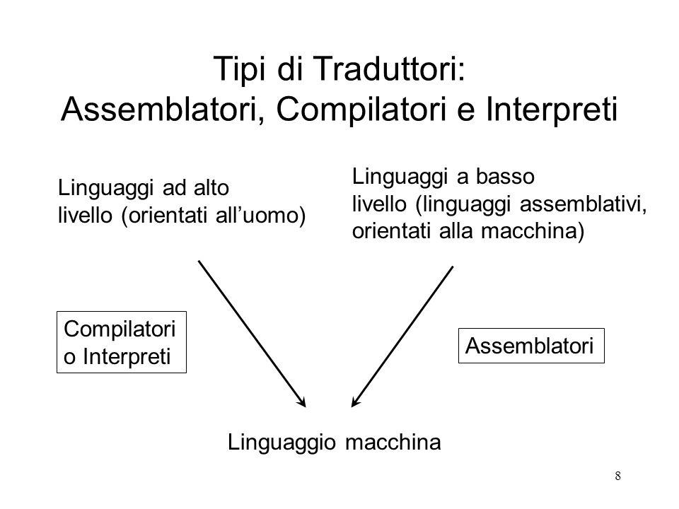 8 Tipi di Traduttori: Assemblatori, Compilatori e Interpreti Linguaggi ad alto livello (orientati alluomo) Linguaggi a basso livello (linguaggi assemb