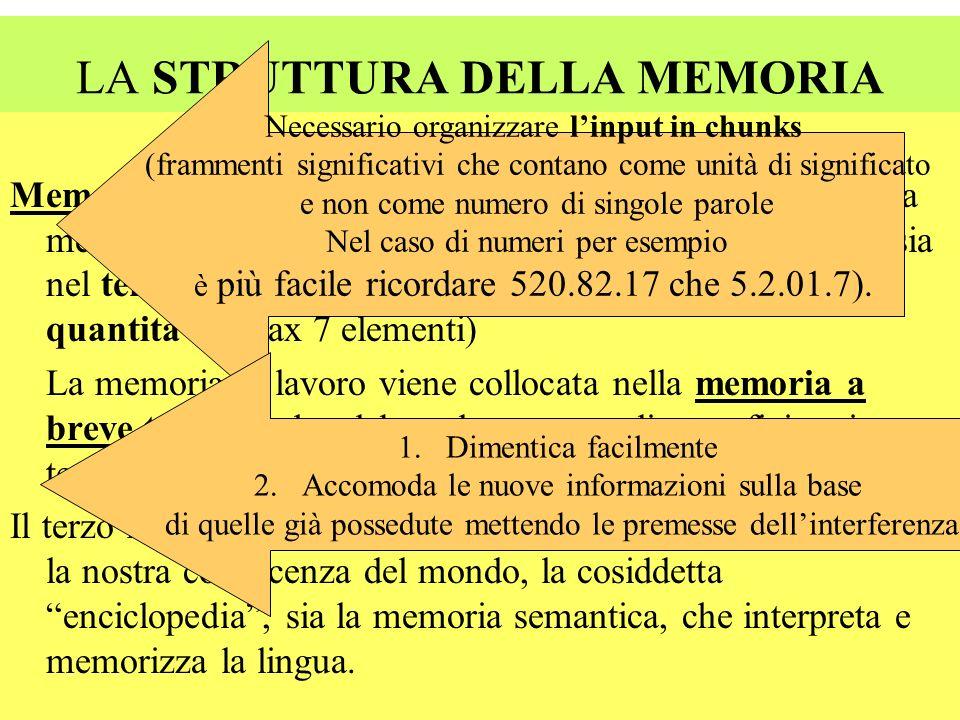 MEMORIA DI LAVORO MEMORIA BREVE TERMINE MEMORIA LUNGO TERMINE TIPI DI MEMORIA