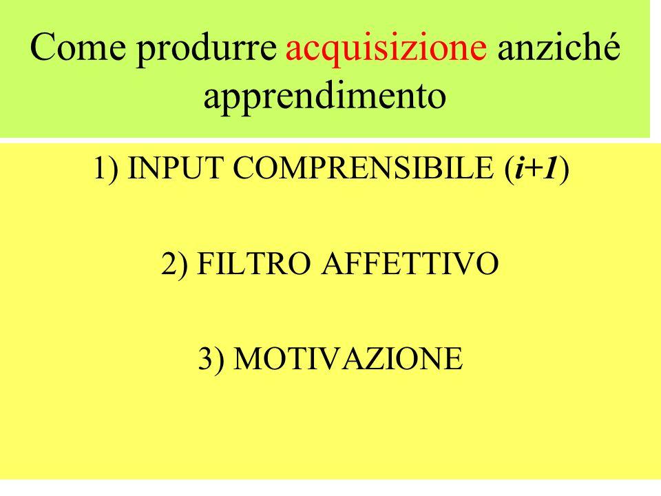 Come produrre acquisizione anziché apprendimento 1) INPUT COMPRENSIBILE (i+1) 2) FILTRO AFFETTIVO 3) MOTIVAZIONE
