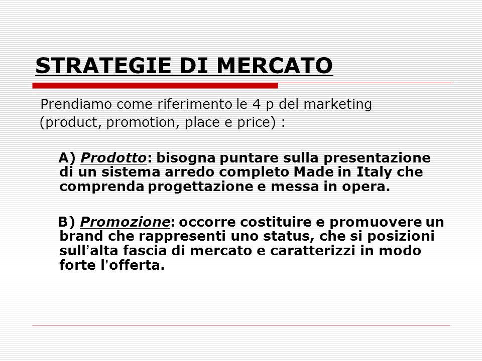 STRATEGIE DI MERCATO Prendiamo come riferimento le 4 p del marketing (product, promotion, place e price) : A) Prodotto: bisogna puntare sulla presentazione di un sistema arredo completo Made in Italy che comprenda progettazione e messa in opera.