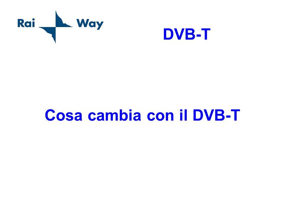 La TV digitale terrestre i canali di ricezione con lavvento del DVB-T si passa alla canalizzazione Italiana alla canalizzazione europea Rai1 Rai2 Rai3 sono inseriti nel MUX 1 in banda III canalizzazione europea