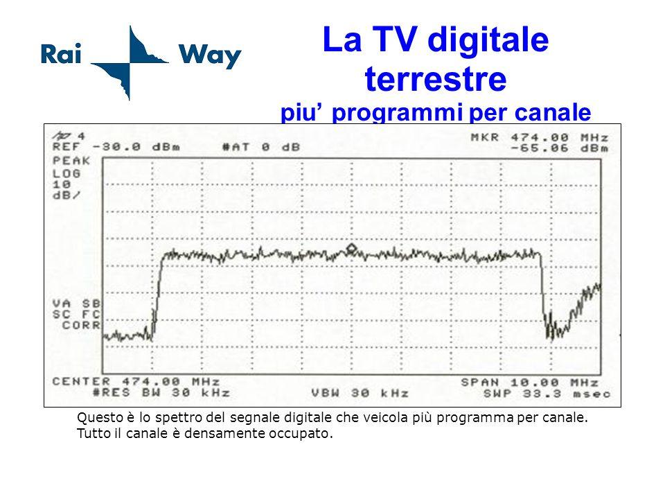 La TV digitale terrestre piu programmi per canale Questo è lo spettro del segnale digitale che veicola più programma per canale. Tutto il canale è den