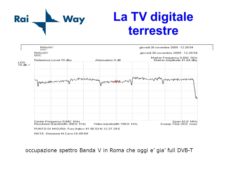 La TV digitale terrestre Più programmi nello stesso canale RF DVB-T meno sensibile alle interferenze Si vede bene o per niente (o quasi) Nella distribuzione, il segnale ricevuto in antenna non potrà essere migliorato Tanto livello non significa necessariamente buona qualità Non daremo qualità video ma affidabilità nel tempo del segnale ricevuto