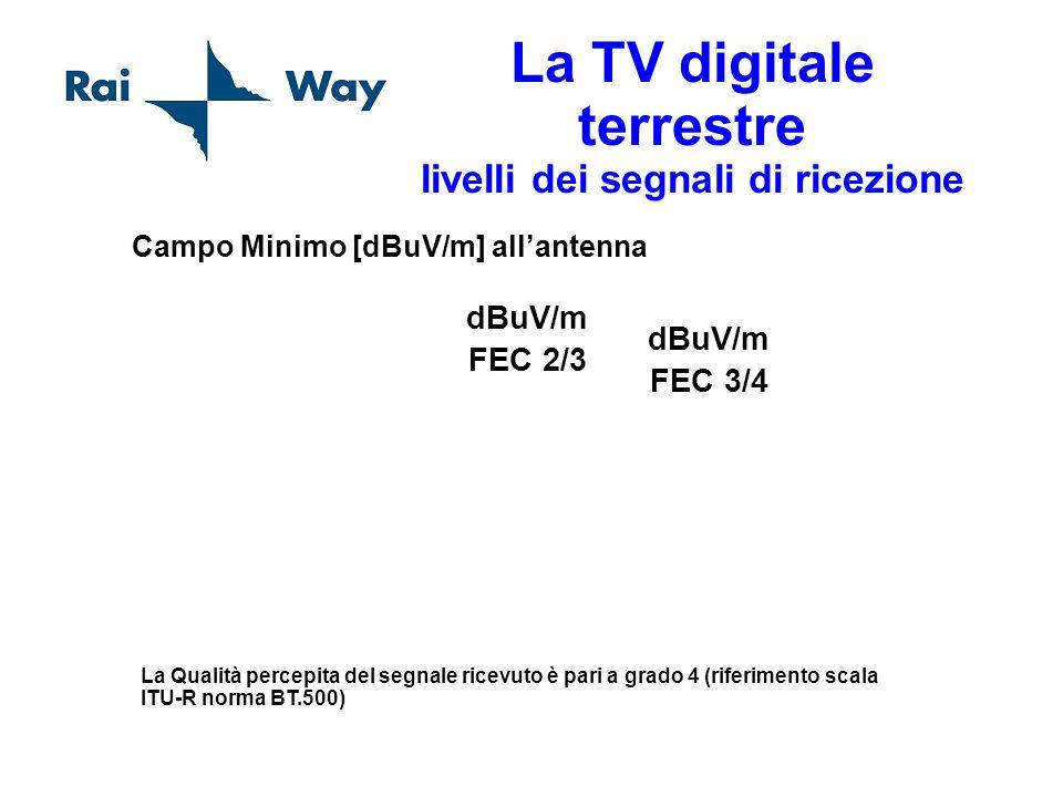 La TV digitale terrestre livelli dei segnali di ricezione dBuV/m FEC 2/3 dBuV/m FEC 3/4 Campo Minimo [dBuV/m] allantenna La Qualità percepita del segn