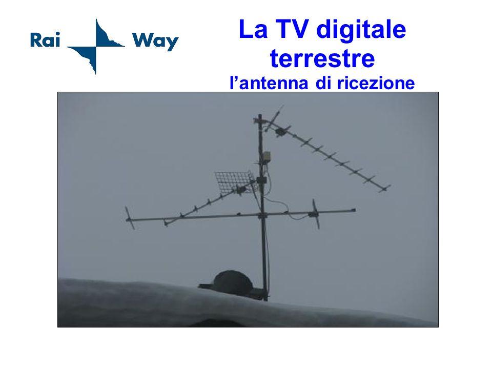 La TV digitale terrestre lantenna di ricezione